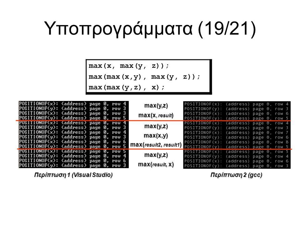 Υποπρογράμματα (19/21) max(x, max(y, z)); max(max(x,y), max(y, z)); max(max(y,z), x); max(y,z) max(x, result ) max(y,z) max(x,y) max( result2, result1 ) max(y,z) max( result, x) Περίπτωση 1 (Visual Studio) Περίπτωση 2 (gcc)