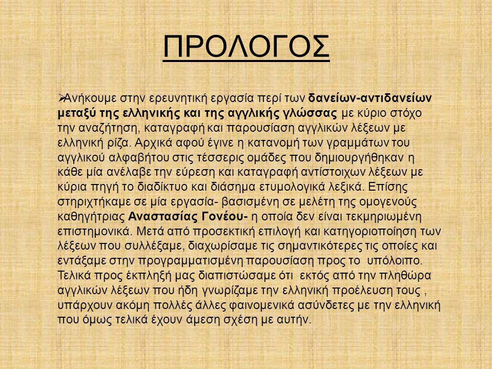 Δάνεια-Αντιδάνεια ελληνικών λέξεων στην αγγλική γλώσσα