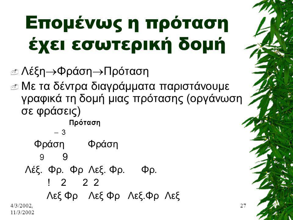 4/3/2002, 11/3/2002 27 Επομένως η πρόταση έχει εσωτερική δομή  Λέξη  Φράση  Πρόταση  Με τα δέντρα διαγράμματα παριστάνουμε γραφικά τη δομή μιας πρ