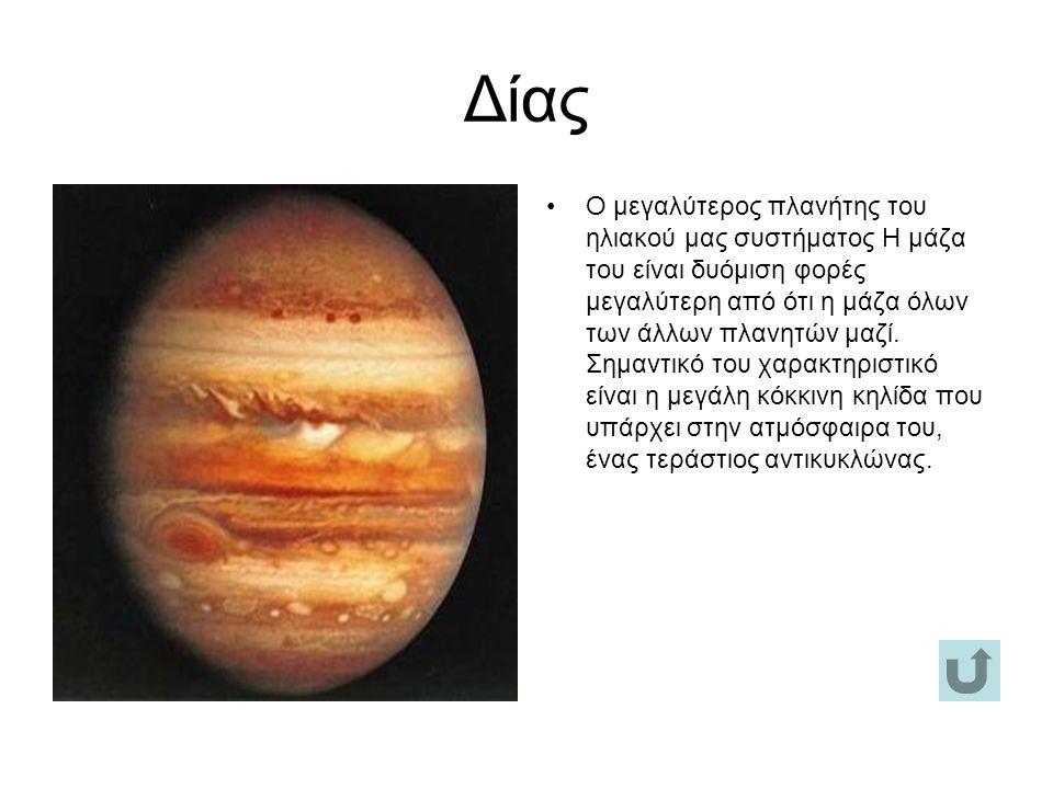 Δίας Ο μεγαλύτερος πλανήτης του ηλιακού μας συστήματος Η μάζα του είναι δυόμιση φορές μεγαλύτερη από ότι η μάζα όλων των άλλων πλανητών μαζί.