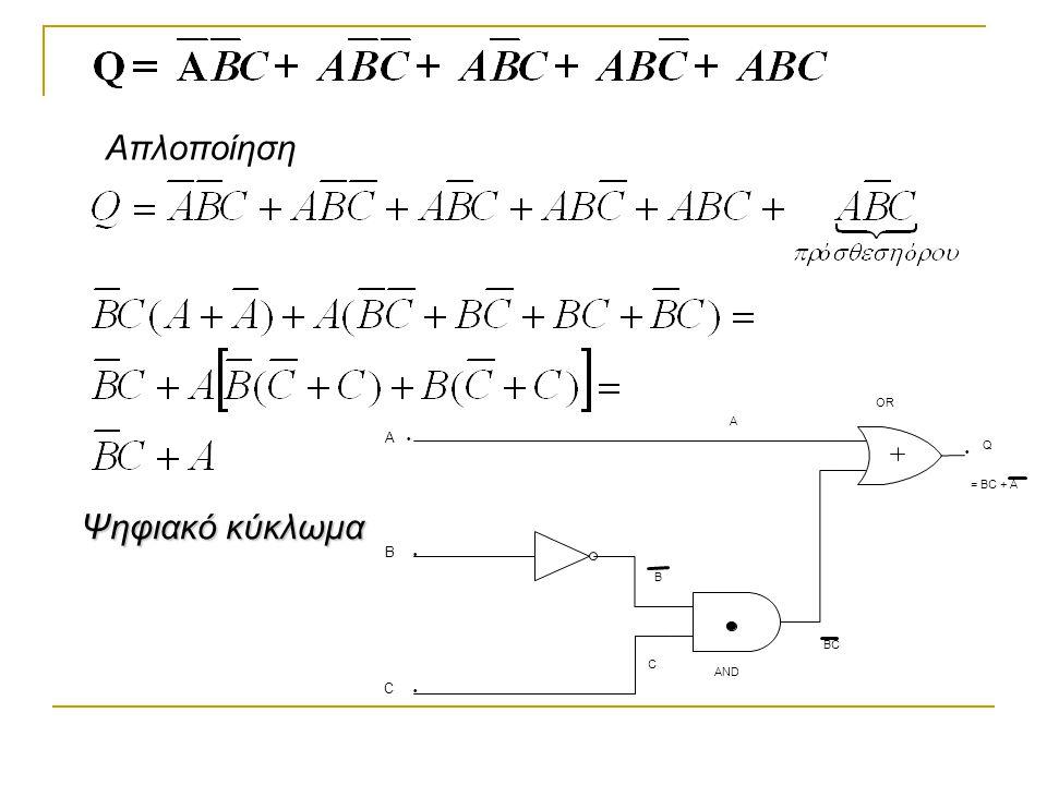 Απλοποίηση Ψηφιακό κύκλωμα A C OR B A C AND BC Q = BC + A B    