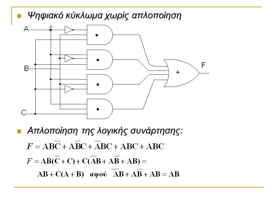 Ψηφιακό κύκλωμα χωρίς απλοποίηση Ψηφιακό κύκλωμα χωρίς απλοποίηση Απλοποίηση της λογικής συνάρτησης: Απλοποίηση της λογικής συνάρτησης: