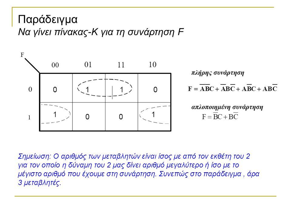 Παράδειγμα Να γίνει πίνακας-Κ για τη συνάρτηση F Σημείωση: Ο αριθμός των μεταβλητών είναι ίσος με από τον εκθέτη του 2 για τον οποίο η δύναμη του 2 μα