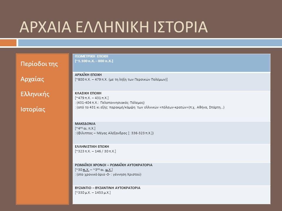 ΑΡΧΑΙΑ ΕΛΛΗΝΙΚΗ ΙΣΤΟΡΙΑ Περίοδοι της Αρχαίας Ελληνικής Ιστορίας ΓΕΩΜΕΤΡΙΚΗ ΕΠΟΧΗ [~1.100 π.Χ. – 800 π.Χ.] ΑΡΧΑΪΚΗ ΕΠΟΧΗ [~800 π.Χ. – 479 π.Χ. (με τη λ