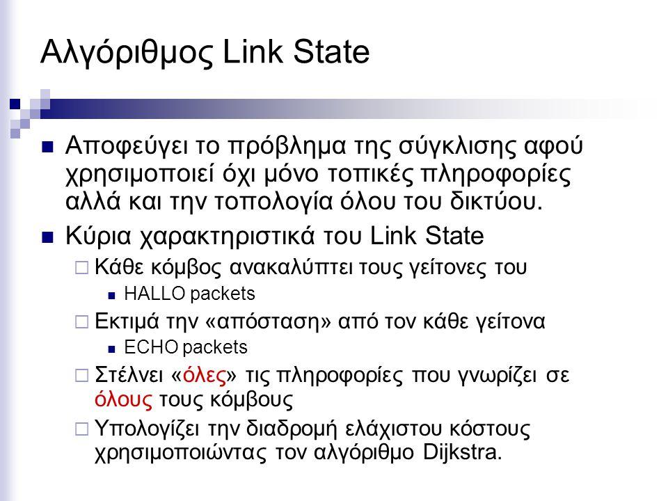 Αλγόριθμος Link State Αποφεύγει το πρόβλημα της σύγκλισης αφού χρησιμοποιεί όχι μόνο τοπικές πληροφορίες αλλά και την τοπολογία όλου του δικτύου. Κύρι