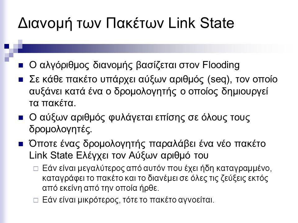 Διανομή των Πακέτων Link State Ο αλγόριθμος διανομής βασίζεται στον Flooding Σε κάθε πακέτο υπάρχει αύξων αριθμός (seq), τον οποίο αυξάνει κατά ένα ο