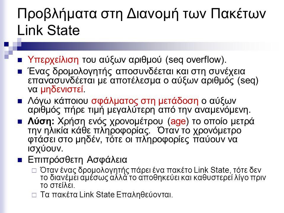 Προβλήματα στη Διανομή των Πακέτων Link State Υπερχείλιση του αύξων αριθμού (seq overflow). Ένας δρομολογητής αποσυνδέεται και στη συνέχεια επανασυνδέ