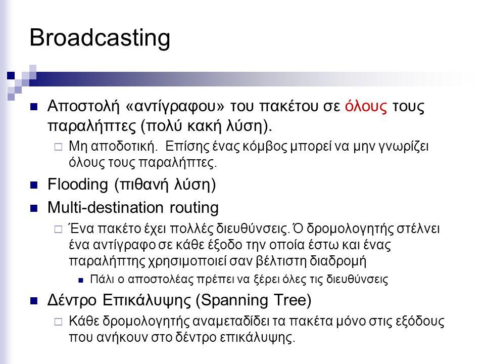 Broadcasting Αποστολή «αντίγραφου» του πακέτου σε όλους τους παραλήπτες (πολύ κακή λύση).  Μη αποδοτική. Επίσης ένας κόμβος μπορεί να μην γνωρίζει όλ