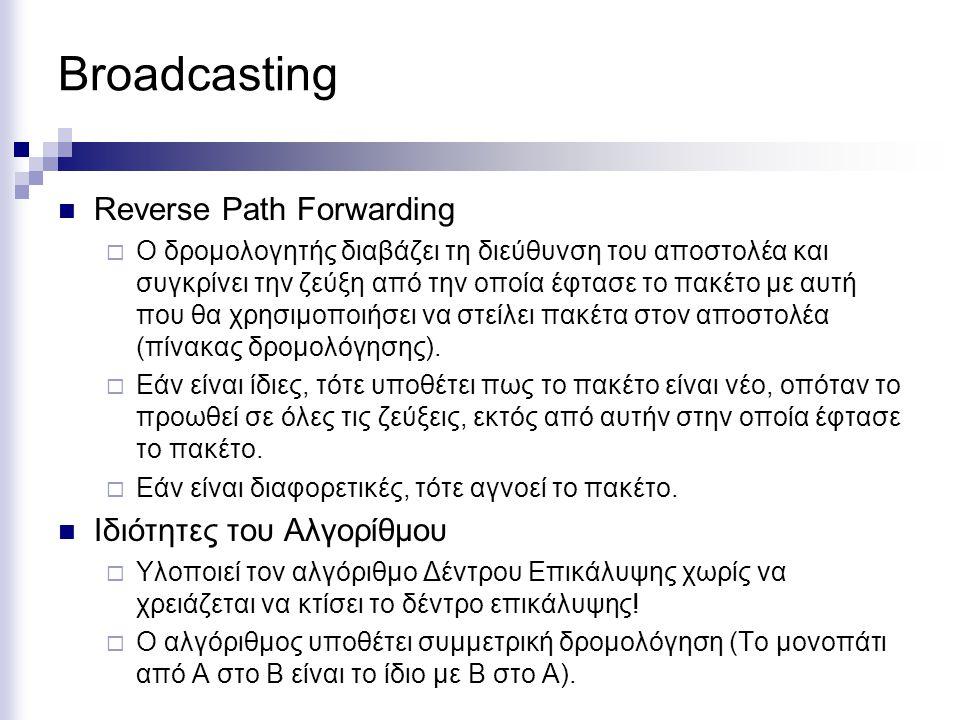 Broadcasting Reverse Path Forwarding  Ο δρομολογητής διαβάζει τη διεύθυνση του αποστολέα και συγκρίνει την ζεύξη από την οποία έφτασε το πακέτο με αυ