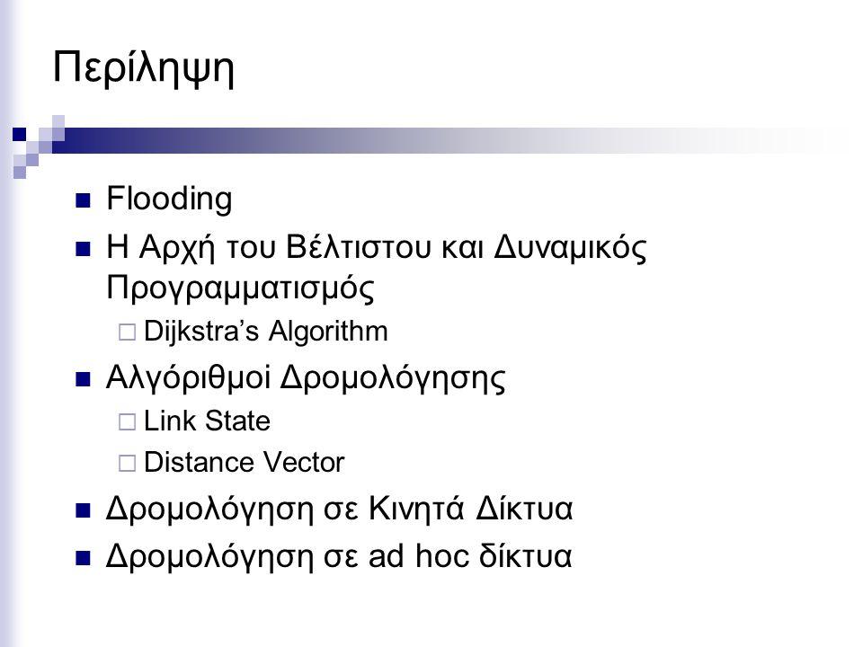 Περίληψη Flooding Η Αρχή του Βέλτιστου και Δυναμικός Προγραμματισμός  Dijkstra's Algorithm Αλγόριθμοi Δρομολόγησης  Link State  Distance Vector Δρο