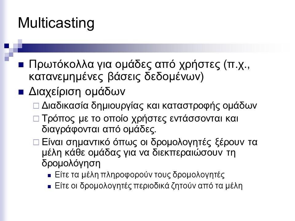 Multicasting Πρωτόκολλα για ομάδες από χρήστες (π.χ., κατανεμημένες βάσεις δεδομένων) Διαχείριση ομάδων  Διαδικασία δημιουργίας και καταστροφής ομάδων  Τρόπος με το οποίο χρήστες εντάσσονται και διαγράφονται από ομάδες.