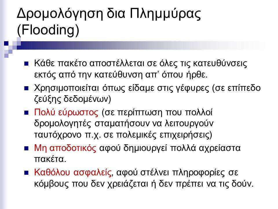 Δρομολόγηση δια Πλημμύρας (Flooding) Κάθε πακέτο αποστέλλεται σε όλες τις κατευθύνσεις εκτός από την κατεύθυνση απ' όπου ήρθε. Χρησιμοποιείται όπως εί