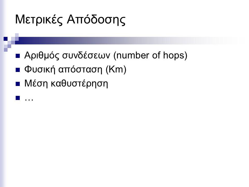 Μετρικές Απόδοσης Αριθμός συνδέσεων (number of hops) Φυσική απόσταση (Km) Μέση καθυστέρηση …