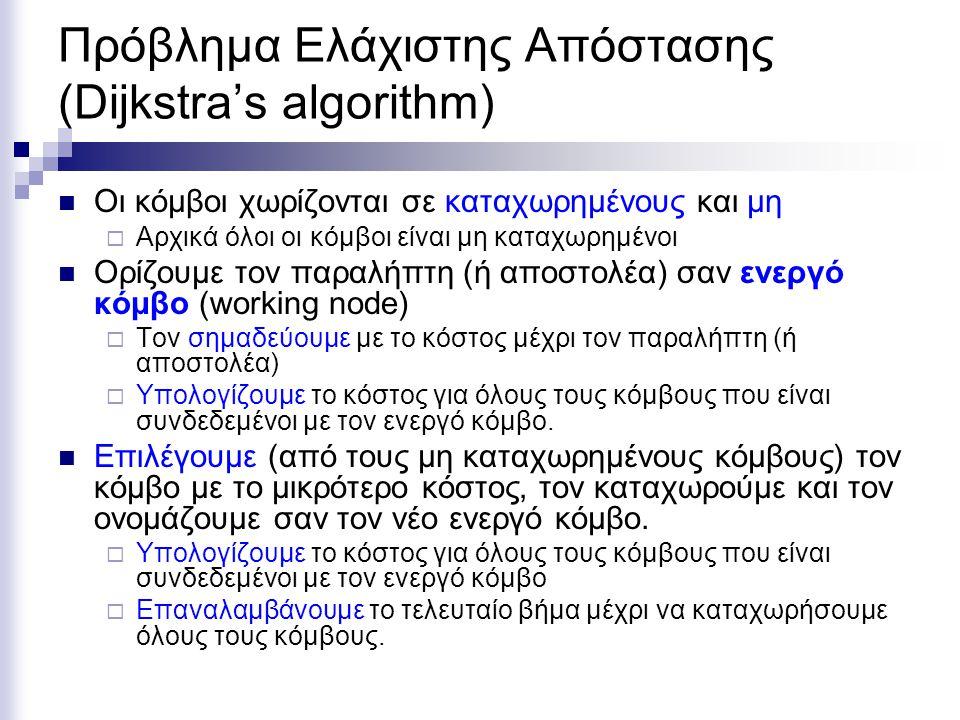 Πρόβλημα Ελάχιστης Απόστασης (Dijkstra's algorithm) Οι κόμβοι χωρίζονται σε καταχωρημένους και μη  Αρχικά όλοι οι κόμβοι είναι μη καταχωρημένοι Ορίζουμε τον παραλήπτη (ή αποστολέα) σαν ενεργό κόμβο (working node)  Τον σημαδεύουμε με το κόστος μέχρι τον παραλήπτη (ή αποστολέα)  Υπολογίζουμε το κόστος για όλους τους κόμβους που είναι συνδεδεμένοι με τον ενεργό κόμβο.
