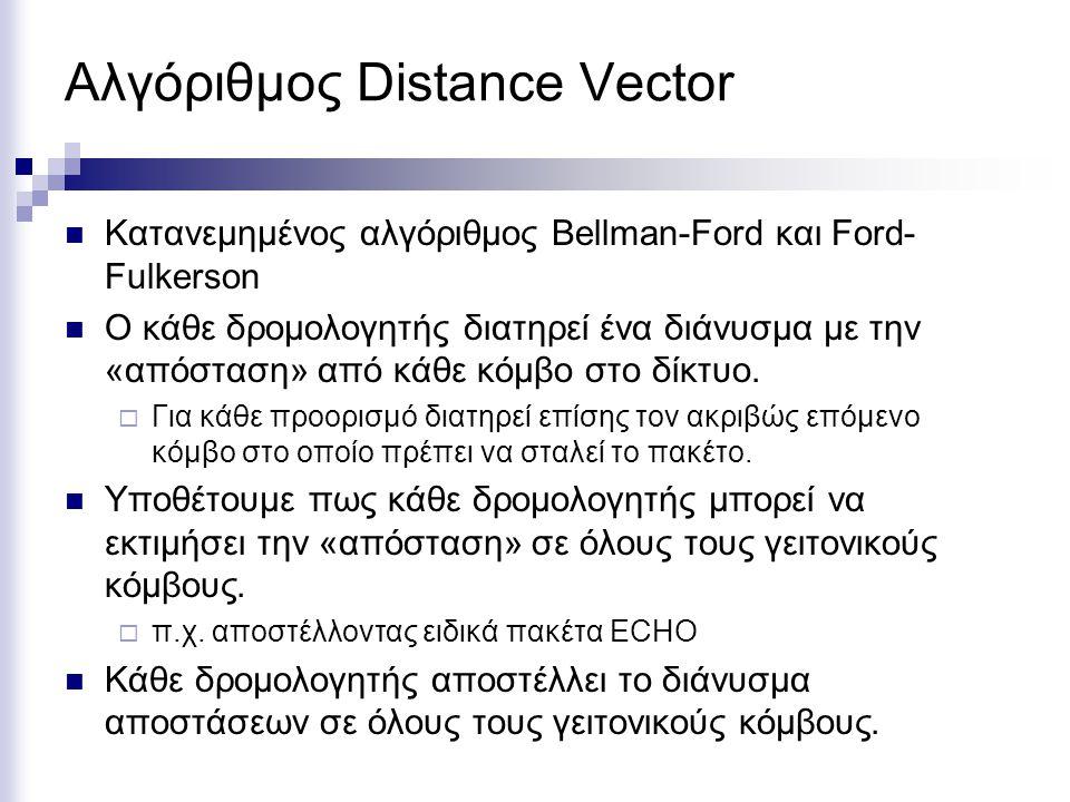 Αλγόριθμος Distance Vector Κατανεμημένος αλγόριθμος Bellman-Ford και Ford- Fulkerson Ο κάθε δρομολογητής διατηρεί ένα διάνυσμα με την «απόσταση» από κ