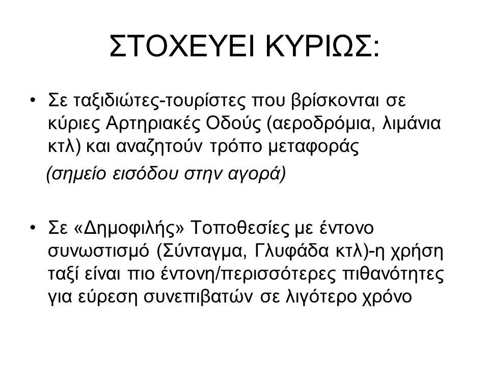 Καινοτόμο στην ελληνική αγορά, μηδαμινός ανταγωνισμός Ήδη υπάρχουσα λύση:carpooling (διαφοροποίηση ως προς την ασφάλεια & την αμεσότητα της χρήσης)