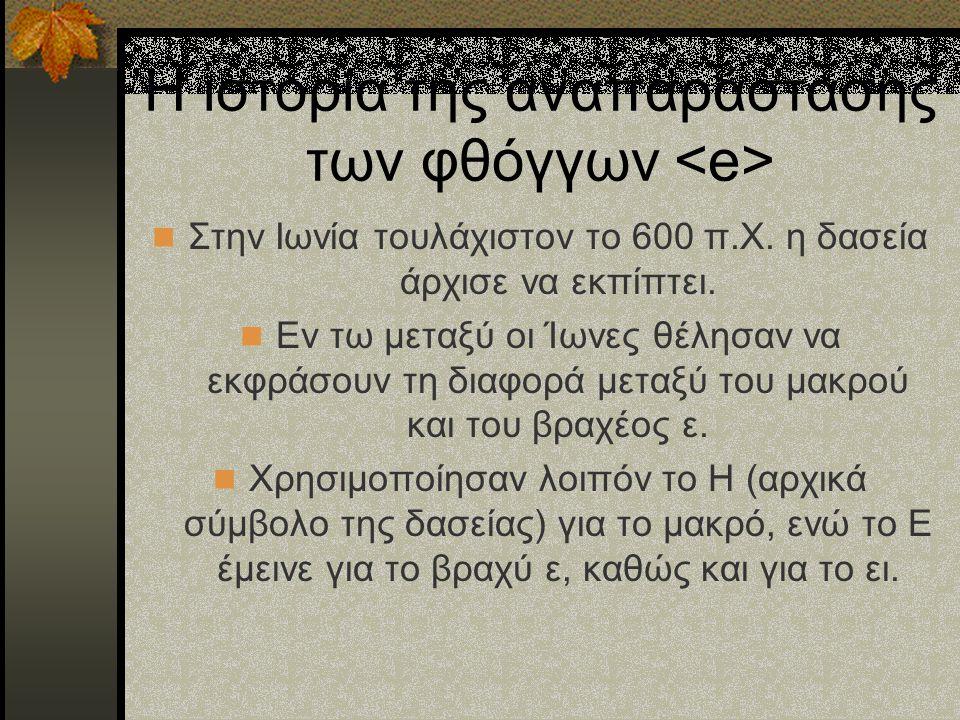 Η ιστορία της αναπαράστασης των φθόγγων Στην Ιωνία τουλάχιστον το 600 π.Χ.