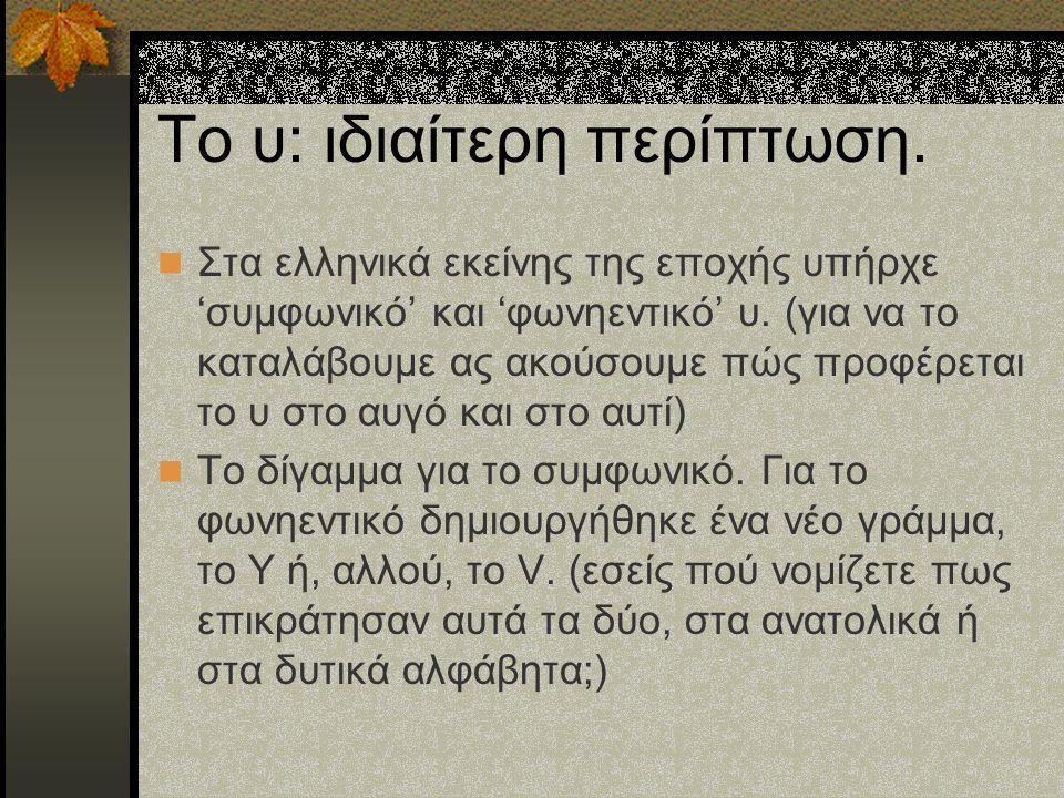 Το υ: ιδιαίτερη περίπτωση. Στα ελληνικά εκείνης της εποχής υπήρχε 'συμφωνικό' και 'φωνηεντικό' υ. (για να το καταλάβουμε ας ακούσουμε πώς προφέρεται τ