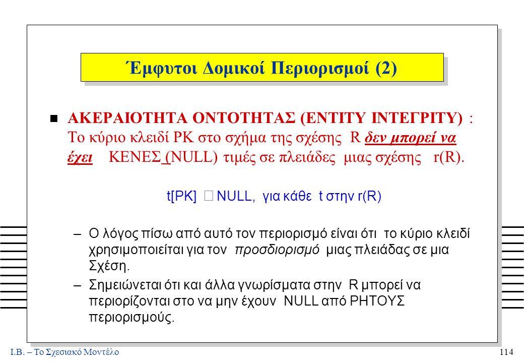 I.B. – Το Σχεσιακό Μοντέλο114 Έμφυτοι Δομικοί Περιορισμοί (2) n ΑΚΕΡΑΙΟΤΗΤΑ ΟΝΤΟΤΗΤΑΣ (ΕΝΤΙΤΥ ΙΝΤΕΓΡΙΤΥ) : Το κύριο κλειδί PK στο σχήμα της σχέσης R δ