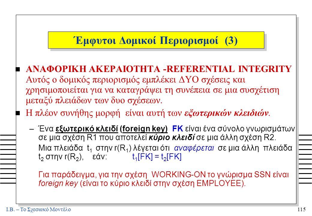 I.B. – Το Σχεσιακό Μοντέλο115 Έμφυτοι Δομικοί Περιορισμοί (3) n ΑΝΑΦΟΡΙΚΗ ΑΚΕΡΑΙΟΤΗΤΑ -REFERENTIAL ΙNTEGRITY Αυτός ο δομικός περιορισμός εμπλέκει ΔΥΟ