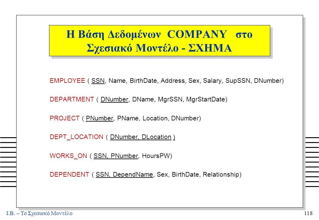 I.B. – Το Σχεσιακό Μοντέλο118 Η Βάση Δεδομένων COMPANY στο Σχεσιακό Μοντέλο - ΣΧΗΜΑ EMPLOYEE ( SSN, Name, BirthDate, Address, Sex, Salary, SupSSN, DNu
