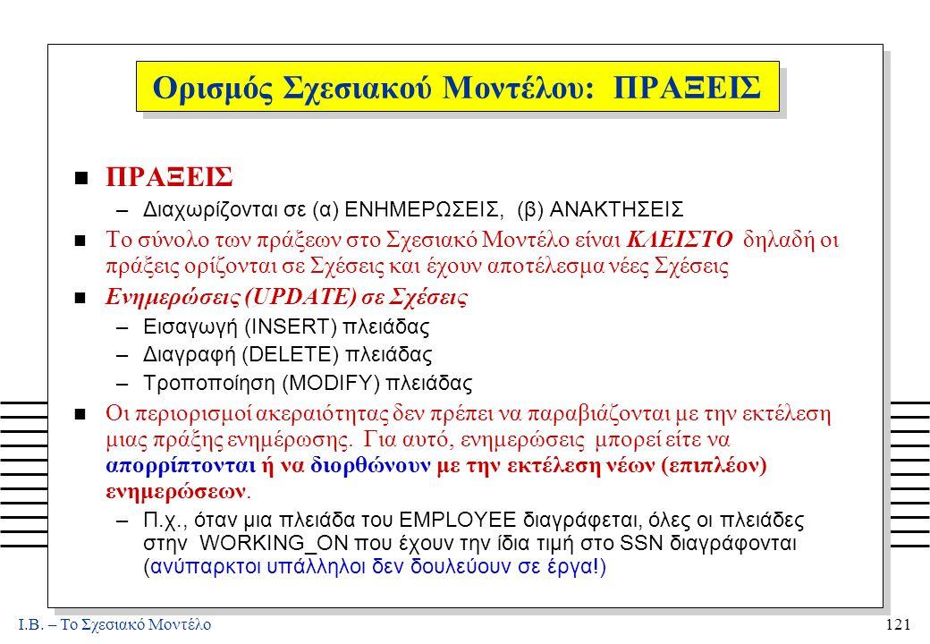 I.B. – Το Σχεσιακό Μοντέλο121 Ορισμός Σχεσιακού Μοντέλου: ΠΡΑΞΕΙΣ n ΠΡΑΞΕΙΣ –Διαχωρίζονται σε (α) ΕΝΗΜΕΡΩΣΕΙΣ, (β) ΑΝΑΚΤΗΣΕΙΣ n Το σύνολο των πράξεων