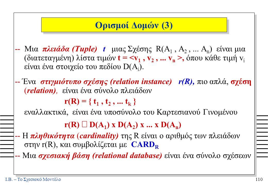 I.B. – Το Σχεσιακό Μοντέλο110 Ορισμοί Δομών (3) -- Μια πλειάδα (Tuple) t μιας Σχέσης R(A 1, A 2,... A n ) είναι μια (διατεταγμένη) λίστα τιμών t =, όπ