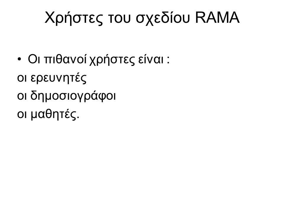 Χρήστες του σχεδίου RAMA Οι πιθανοί χρήστες είναι : οι ερευνητές οι δημοσιογράφοι οι μαθητές.