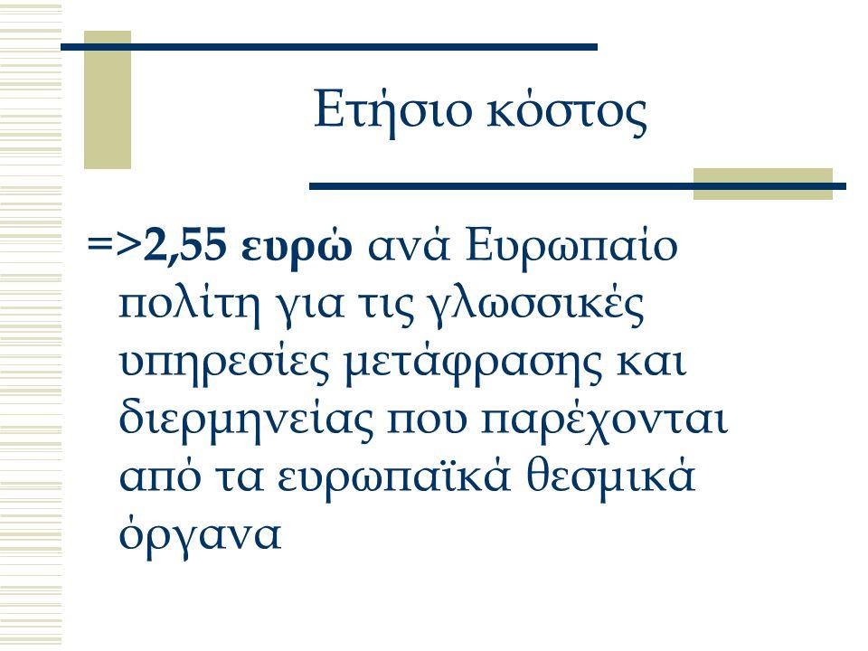 Ετήσιο κόστος => 2,55 ευρώ ανά Ευρωπαίο πολίτη για τις γλωσσικές υπηρεσίες μετάφρασης και διερμηνείας που παρέχονται από τα ευρωπαϊκά θεσμικά όργανα