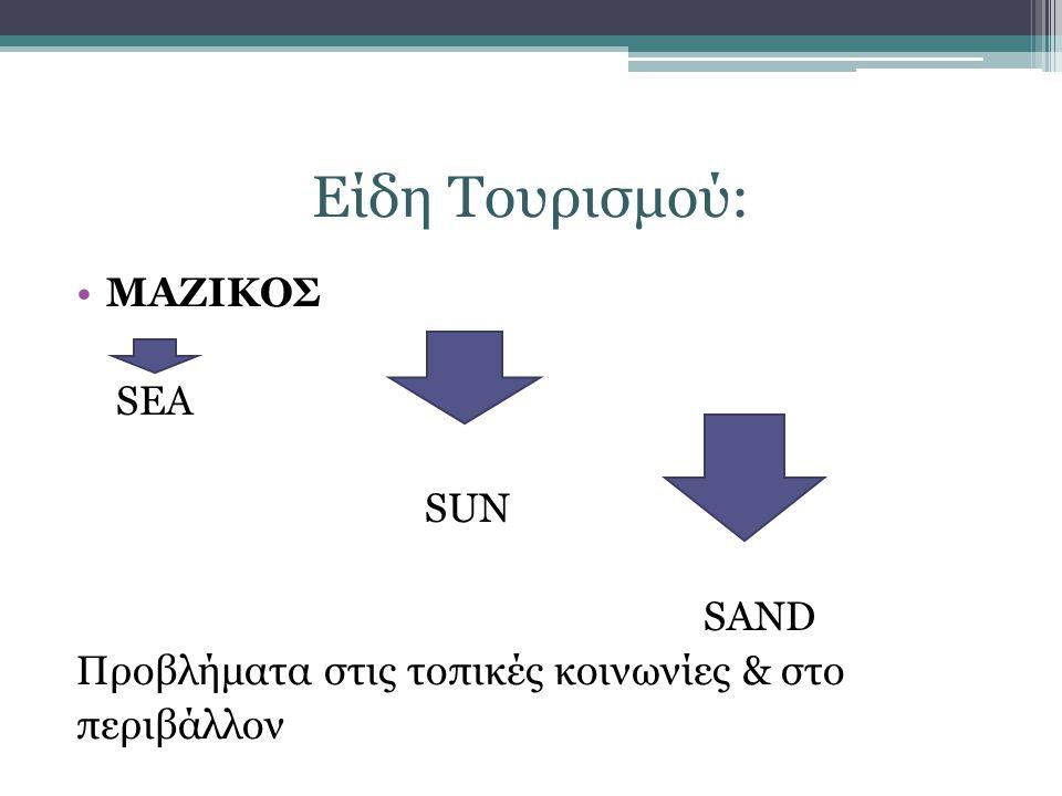Είδη Τουρισμού: ΜΑΖΙΚΟΣ SEA SUN SAND Προβλήματα στις τοπικές κοινωνίες & στο περιβάλλον
