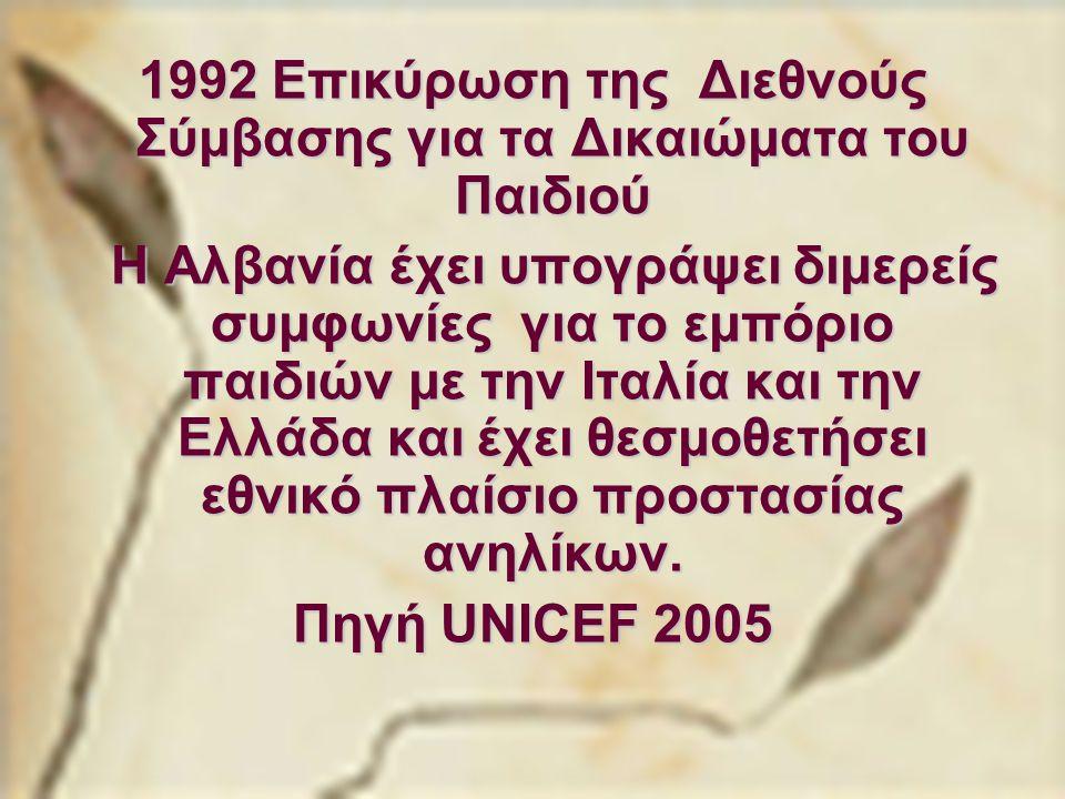 1992 Επικύρωση της Διεθνούς Σύμβασης για τα Δικαιώματα του Παιδιού Η Αλβανία έχει υπογράψει διμερείς συμφωνίες για το εμπόριο παιδιών με την Ιταλία και την Ελλάδα και έχει θεσμοθετήσει εθνικό πλαίσιο προστασίας ανηλίκων.
