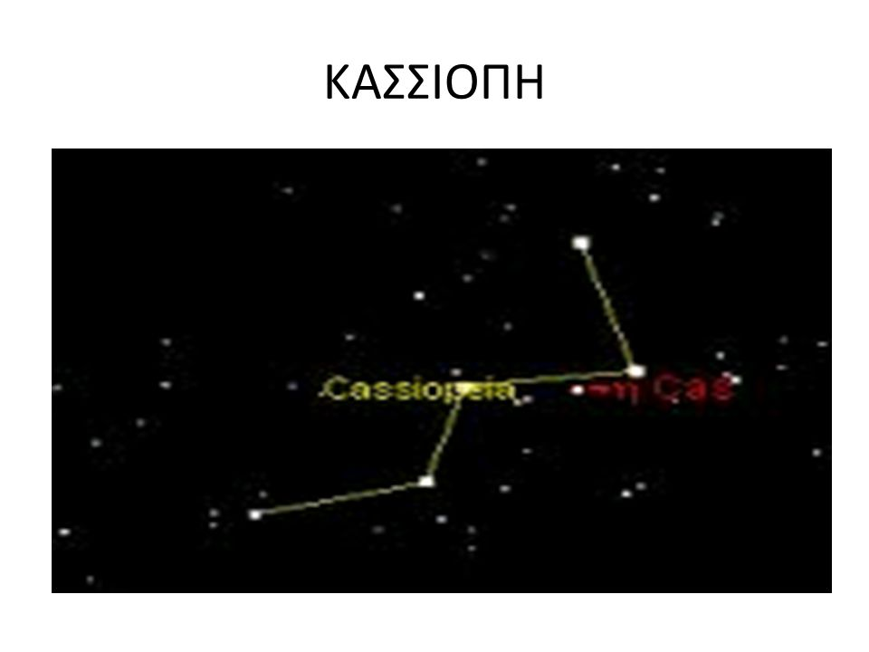 Πυθαγόρας Οι σημαντικότεροι αρχαιοι Έλληνες αστρονόμοι και οι θεωρίες τους Πλάτωνας: (428-348π.Χ.) Προσπάθησε να παρουσιάσει ένα ηλιοκεντρικό μοντέλο με την αντίληψη της ομαλής κυκλικής κίνησης των ουράνιων σωμά- των γύρω από την κεντρική εστία Πυθαγόρας: (585 ή 565-500;π.Χ.) Πρώτος ο Πυθαγόρας Αναφέρεται στη σφαιρικότητα της Γης.