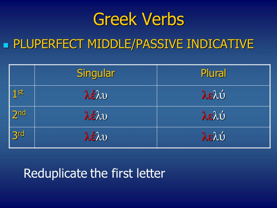 Greek Verbs PLUPERFECT ΜIDDLE/PASSIVE INDICATIVE PLUPERFECT ΜIDDLE/PASSIVE INDICATIVE SingularPlural 1 st λ έ λυ λελ ύ 2 nd λ έ λυ λελ ύ 3 rd λ έ λυ λελ ύ Reduplicate the first letter