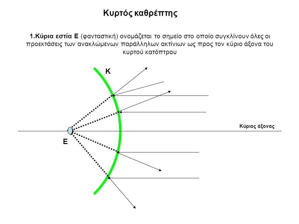 1.Κύρια εστία Ε (φανταστική) ονομάζεται το σημείο στο οποίο συγκλίνουν όλες οι προεκτάσεις των ανακλώμενων παράλληλων ακτίνιων ως προς τον κύριο άξονα του κυρτού κατόπτρου Κύριος άξονας Κ Κυρτός καθρέπτης Ε