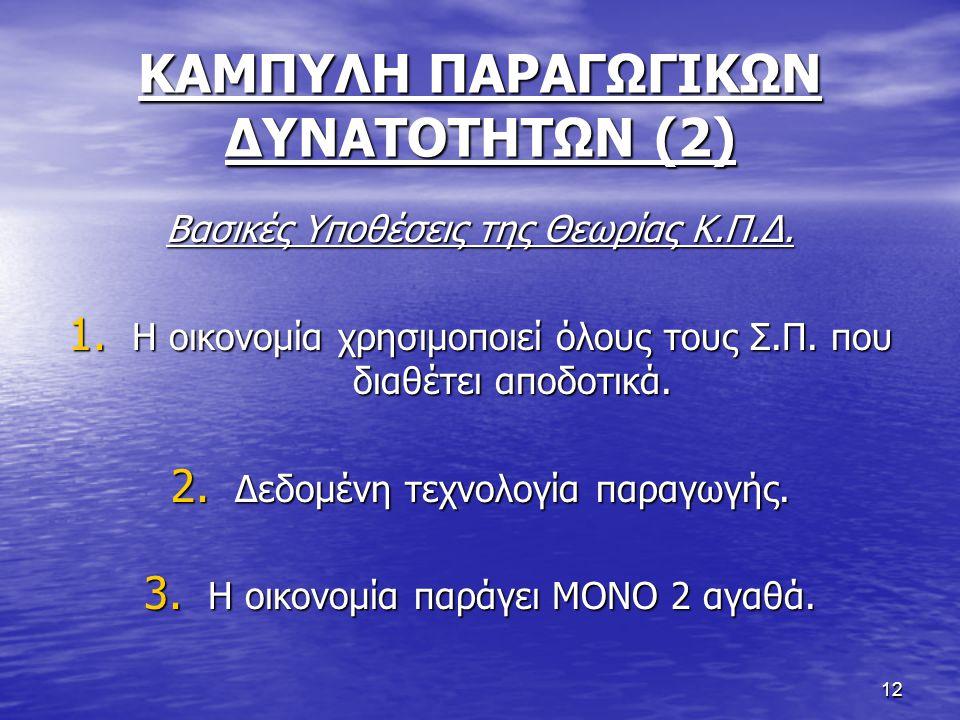 12 ΚΑΜΠΥΛΗ ΠΑΡΑΓΩΓΙΚΩΝ ΔΥΝΑΤΟΤΗΤΩΝ (2) Βασικές Υποθέσεις της Θεωρίας Κ.Π.Δ. 1. Η οικονομία χρησιμοποιεί όλους τους Σ.Π. που διαθέτει αποδοτικά. 2. Δεδ
