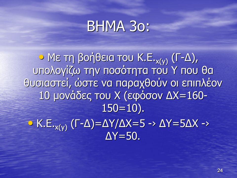 24 ΒΗΜΑ 3ο: Με τη βοήθεια του Κ.Ε. x(y) (Γ-Δ), υπολογίζω την ποσότητα του Υ που θα θυσιαστεί, ώστε να παραχθούν οι επιπλέον 10 μονάδες του Χ (εφόσον Δ