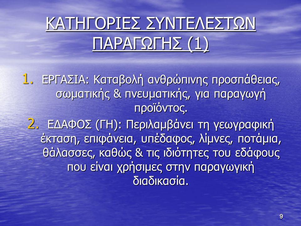 9 ΚΑΤΗΓΟΡΙΕΣ ΣΥΝΤΕΛΕΣΤΩΝ ΠΑΡΑΓΩΓΗΣ (1) 1. ΕΡΓΑΣΙΑ: Καταβολή ανθρώπινης προσπάθειας, σωματικής & πνευματικής, για παραγωγή προϊόντος. 2. ΕΔΑΦΟΣ (ΓΗ): Π