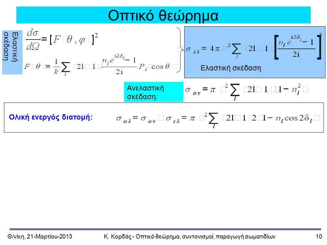 Θ/νίκη, 21-Μαρτίου-2013Κ. Κορδάς - Οπτικό θεώρημα, συντονισμοί, παραγωγή σωματιδίων10 Οπτικό θεώρημα Ανελαστική σκέδαση: Eλαστική σκέδαση Ολική ενεργό