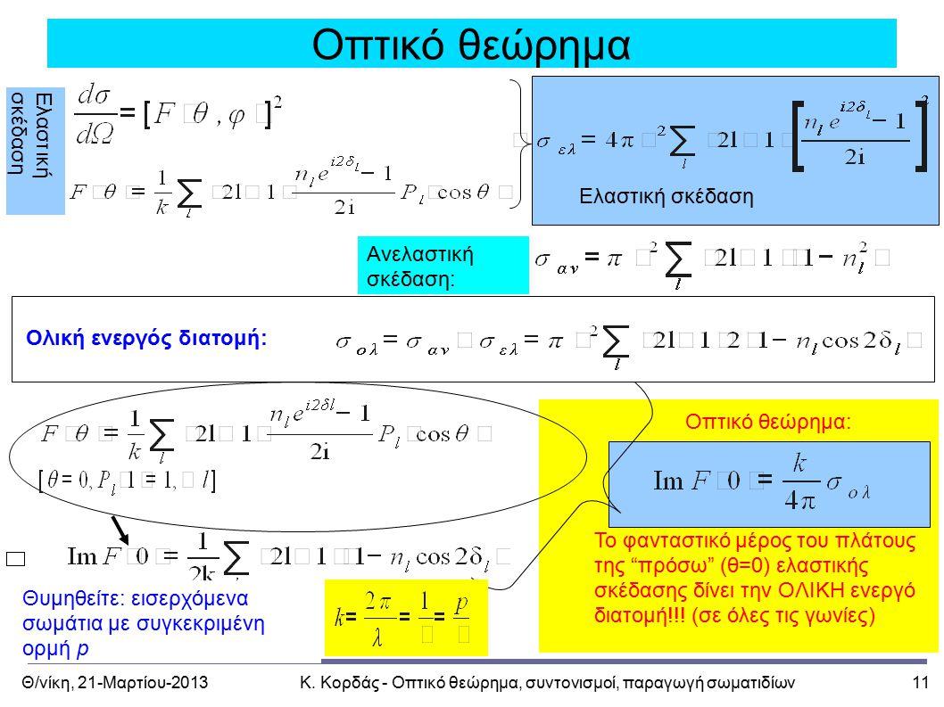 Θ/νίκη, 21-Μαρτίου-2013Κ. Κορδάς - Οπτικό θεώρημα, συντονισμοί, παραγωγή σωματιδίων11 Οπτικό θεώρημα Ανελαστική σκέδαση: Eλαστική σκέδαση Ολική ενεργό