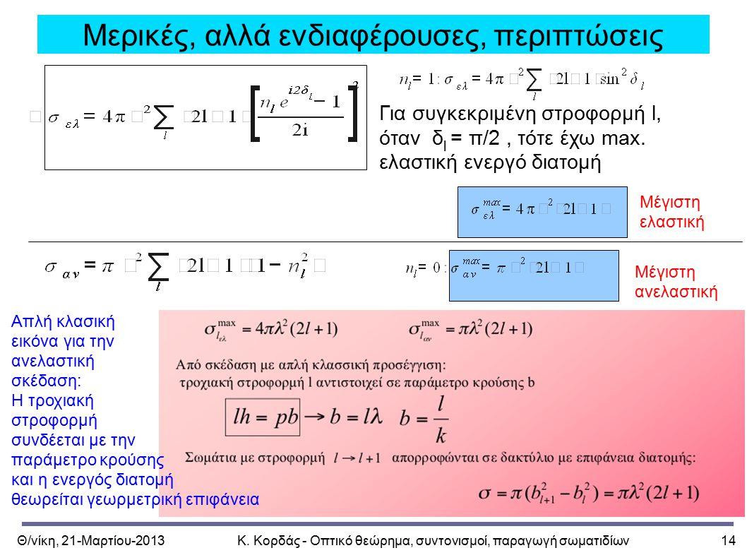 Θ/νίκη, 21-Μαρτίου-2013Κ. Κορδάς - Οπτικό θεώρημα, συντονισμοί, παραγωγή σωματιδίων14 Μερικές, αλλά ενδιαφέρουσες, περιπτώσεις Για συγκεκριμένη στροφο