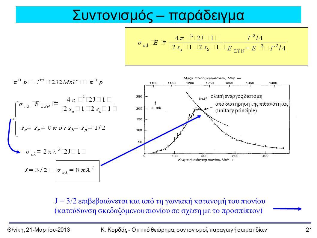 Θ/νίκη, 21-Μαρτίου-2013Κ. Κορδάς - Οπτικό θεώρημα, συντονισμοί, παραγωγή σωματιδίων21 Συντονισμός – παράδειγμα J = 3/2 επιβεβαιώνεται και από τη γωνια