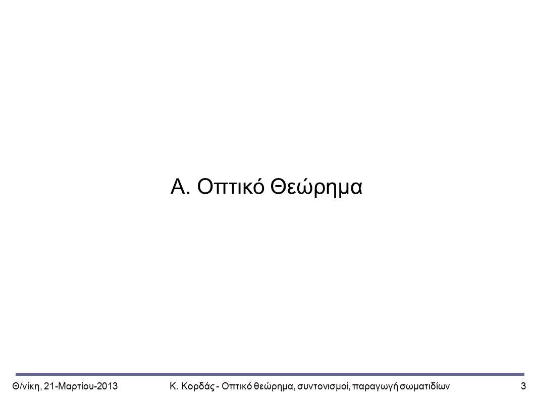 Θ/νίκη, 21-Μαρτίου-2013Κ. Κορδάς - Οπτικό θεώρημα, συντονισμοί, παραγωγή σωματιδίων3 Α. Οπτικό Θεώρημα