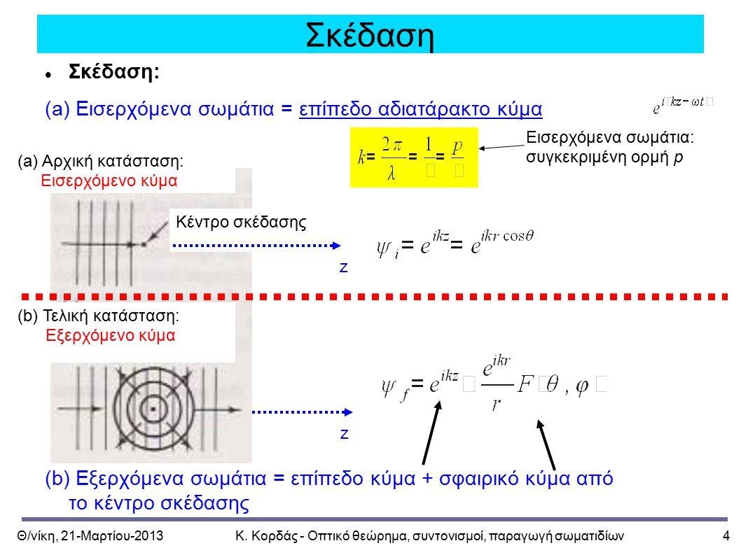 Θ/νίκη, 21-Μαρτίου-2013Κ. Κορδάς - Οπτικό θεώρημα, συντονισμοί, παραγωγή σωματιδίων4 Σκέδαση Σκέδαση: (a) Εισερχόμενα σωμάτια = επίπεδο αδιατάρακτο κύ