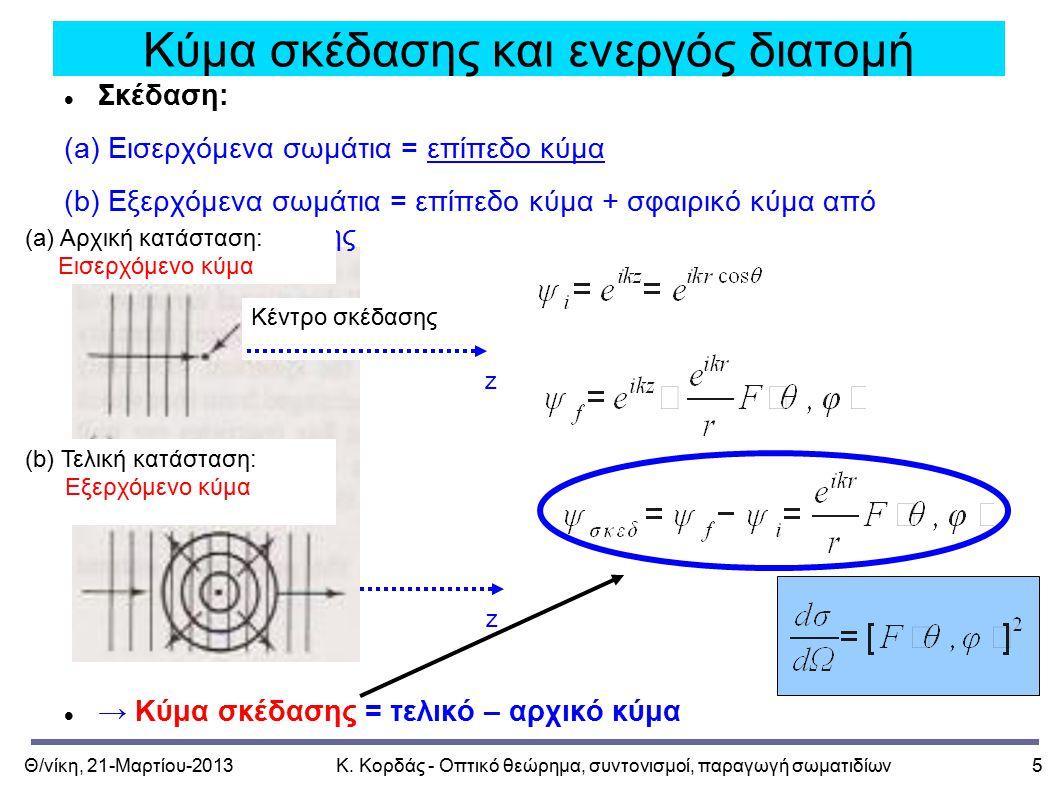 Θ/νίκη, 21-Μαρτίου-2013Κ. Κορδάς - Οπτικό θεώρημα, συντονισμοί, παραγωγή σωματιδίων5 Κύμα σκέδασης και ενεργός διατομή Σκέδαση: (a) Εισερχόμενα σωμάτι