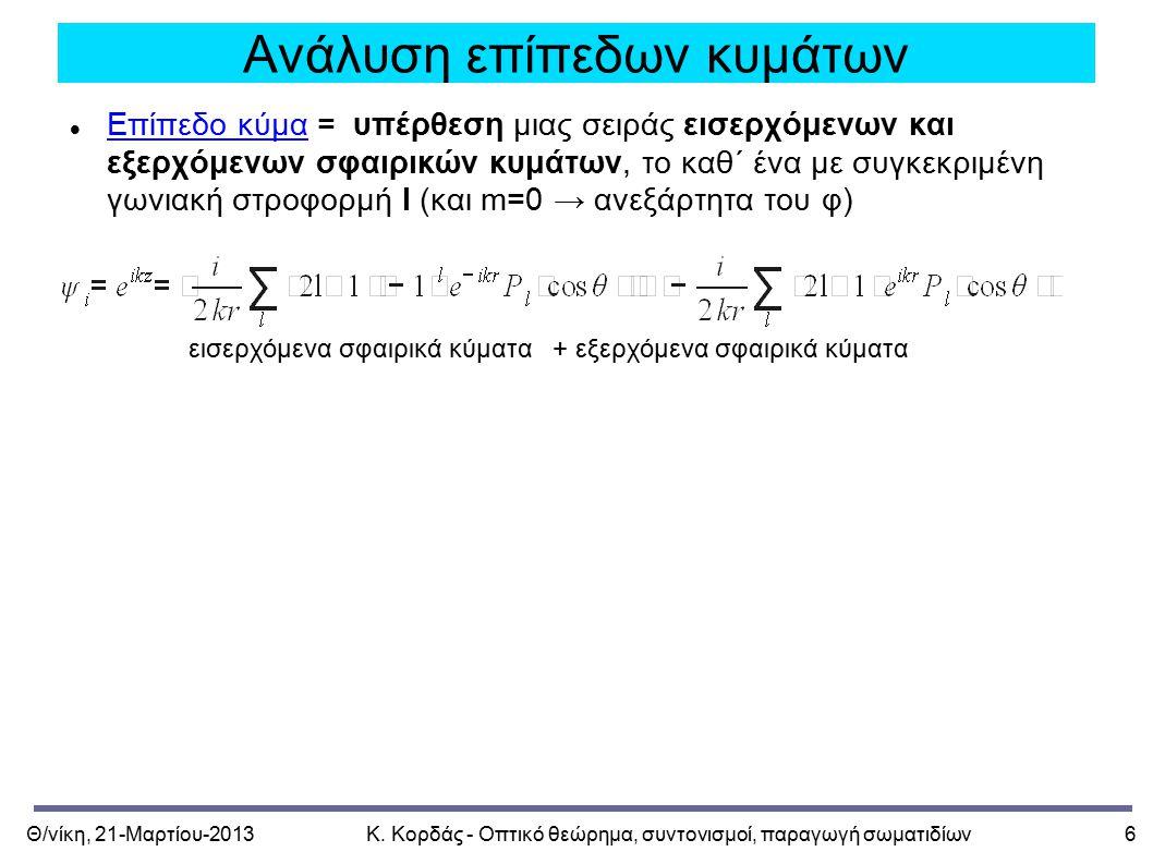 Θ/νίκη, 21-Μαρτίου-2013Κ. Κορδάς - Οπτικό θεώρημα, συντονισμοί, παραγωγή σωματιδίων6 Ανάλυση επίπεδων κυμάτων Επίπεδο κύμα = υπέρθεση μιας σειράς εισε