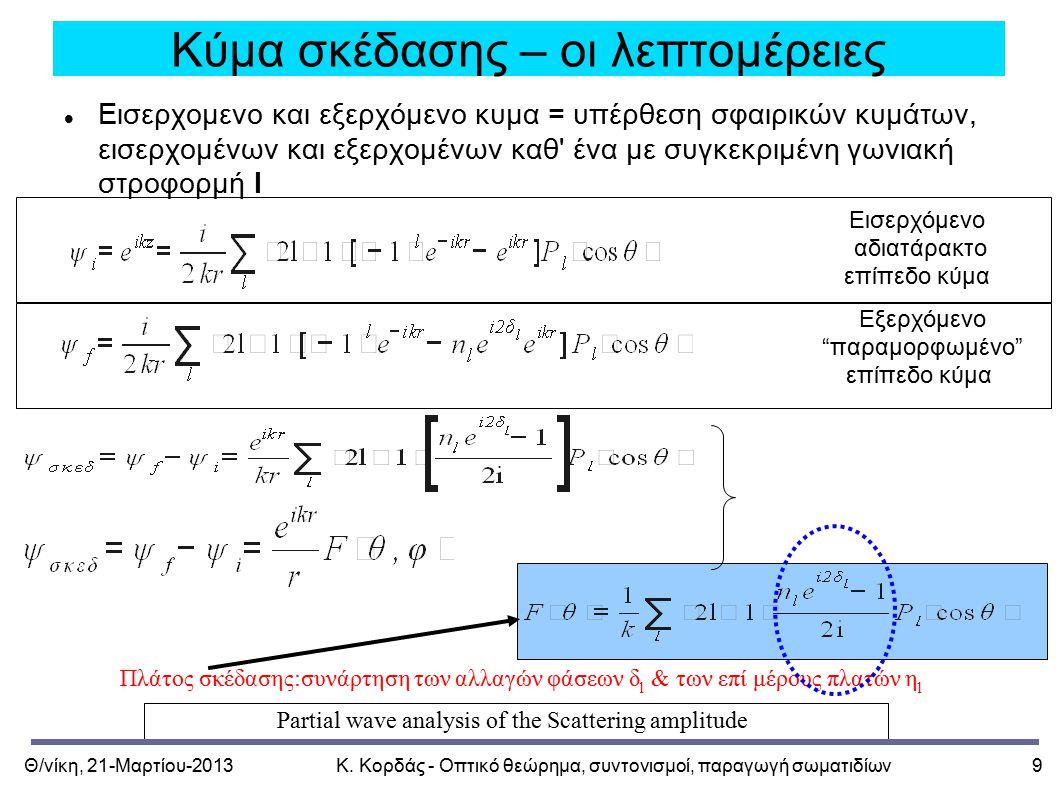 Θ/νίκη, 21-Μαρτίου-2013Κ. Κορδάς - Οπτικό θεώρημα, συντονισμοί, παραγωγή σωματιδίων9 Κύμα σκέδασης – οι λεπτομέρειες Εισερχομενο και εξερχόμενο κυμα =