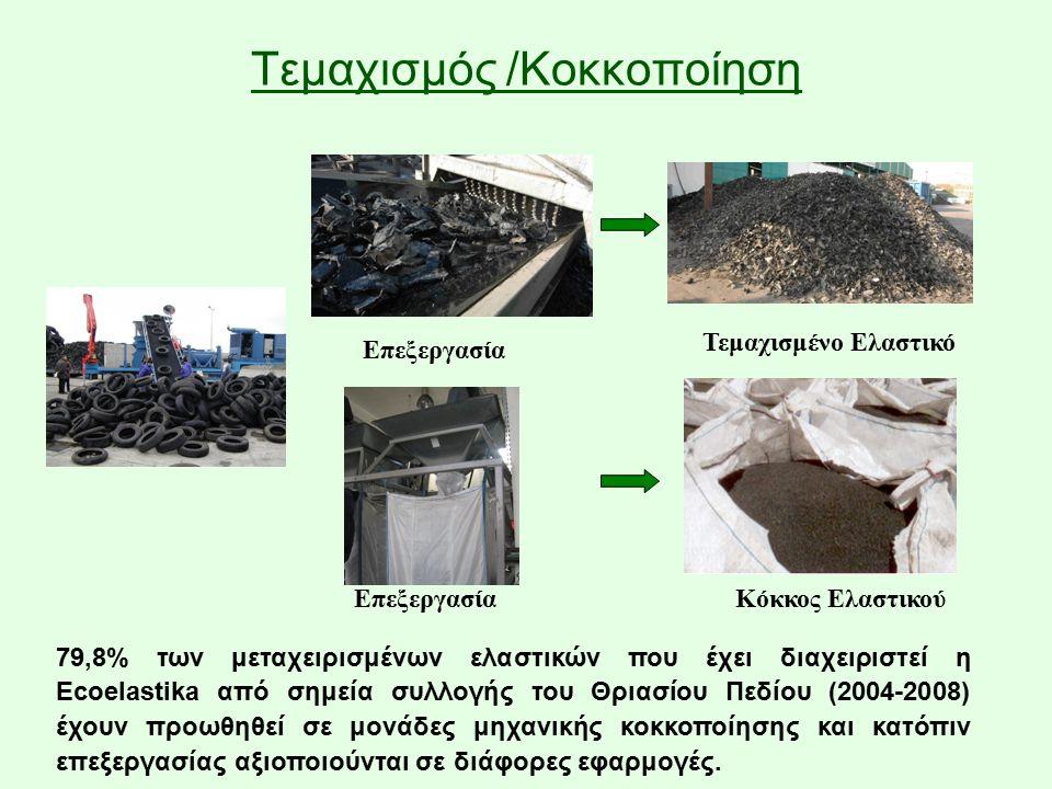 Τεμαχισμός /Κοκκοποίηση Τεμαχισμένο Ελαστικό Κόκκος ΕλαστικούΕπεξεργασία 79,8% των μεταχειρισμένων ελαστικών που έχει διαχειριστεί η Ecoelastika από σημεία συλλογής του Θριασίου Πεδίου (2004-2008) έχουν προωθηθεί σε μονάδες μηχανικής κοκκοποίησης και κατόπιν επεξεργασίας αξιοποιούνται σε διάφορες εφαρμογές.