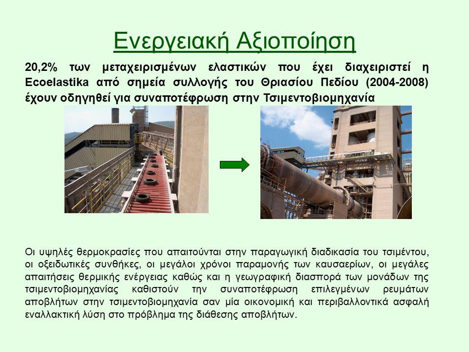 Ενεργειακή Αξιοποίηση 20,2% των μεταχειρισμένων ελαστικών που έχει διαχειριστεί η Ecoelastika από σημεία συλλογής του Θριασίου Πεδίου (2004-2008) έχουν οδηγηθεί για συναποτέφρωση στην Τσιμεντοβιομηχανία Οι υψηλές θερμοκρασίες που απαιτούνται στην παραγωγική διαδικασία του τσιμέντου, οι οξειδωτικές συνθήκες, οι μεγάλοι χρόνοι παραμονής των καυσαερίων, οι μεγάλες απαιτήσεις θερμικής ενέργειας καθώς και η γεωγραφική διασπορά των μονάδων της τσιμεντοβιομηχανίας καθιστούν την συναποτέφρωση επιλεγμένων ρευμάτων αποβλήτων στην τσιμεντοβιομηχανία σαν μία οικονομική και περιβαλλοντικά ασφαλή εναλλακτική λύση στο πρόβλημα της διάθεσης αποβλήτων.