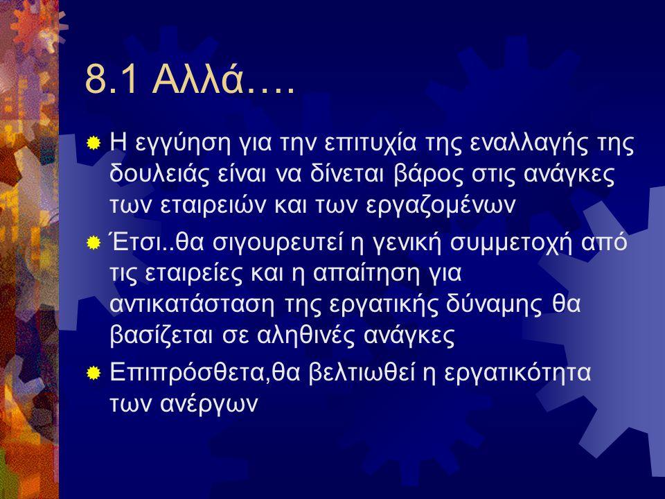 8.1 Αλλά….