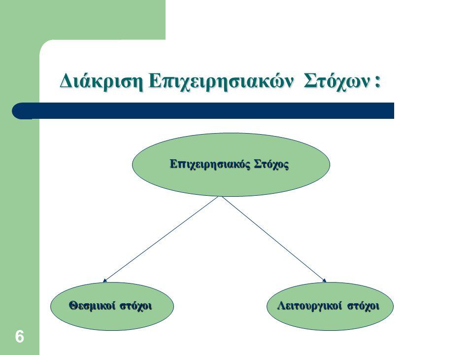 7 Ερμηνεία Κατηγοριο π οίησης Στόχων : Ερμηνεία Κατηγοριο π οίησης Στόχων : Θεσμικοί & Λειτουργικοί Στόχοι : Τι είναι Θεσμικός Στόχος ;  Τι είναι Θεσμικός Στόχος ; E ίναι οι στόχοι π ου ε π ίσημα η ε π ιχείρηση ( ή οργανισμός ) διατυ π ώνει στο καταστατικό της, με βάση το ο π οίο νομιμο π οιείται η ύ π αρξη και η λειτουργία της.